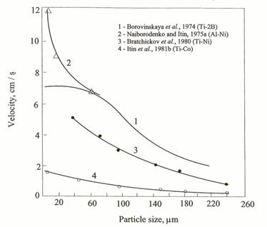 Kinetics of a reaction experiment 12 lab report - NicholasWillis3's blog